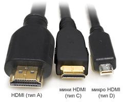 картинка Виды штекеров HDMI
