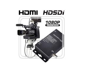 Цифровые сигналы HDMI в SD/HD/3G-SDI