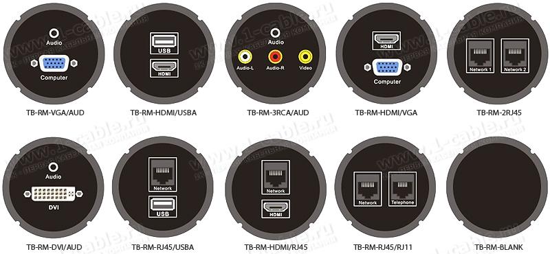 TB-RM-DVI/AUD, Модуль для блоков аудио-видео-мультимедиа розеток, серия Round Modular