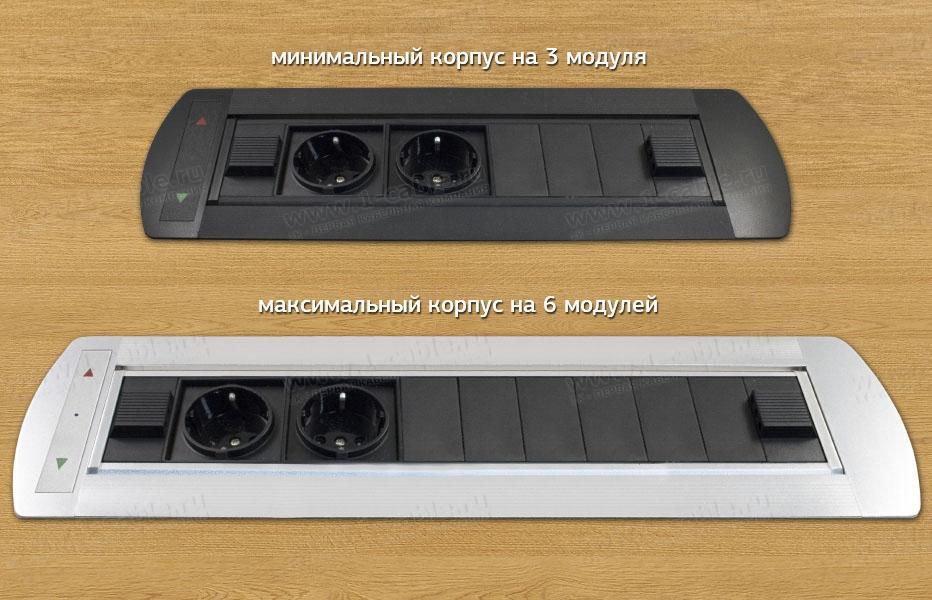 Блок с электроприводом, возможное максимальное и минимальное количество модулей