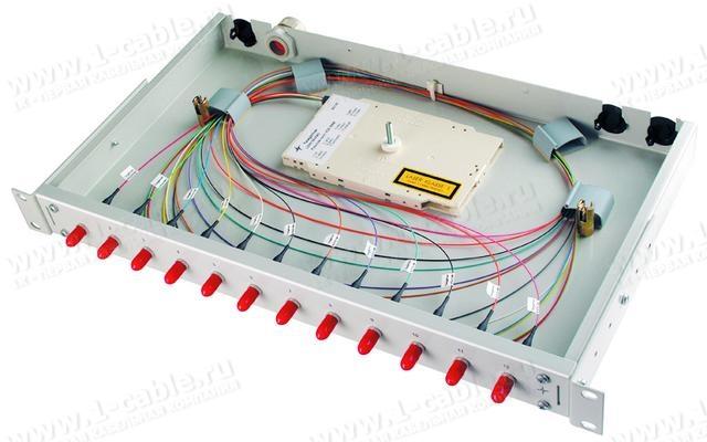 H02030E0590, Патч-панель 19'' с закрытым корпусом в сборе (сплайс-кассета, адаптеры и пигтейлы), серия BASIS V