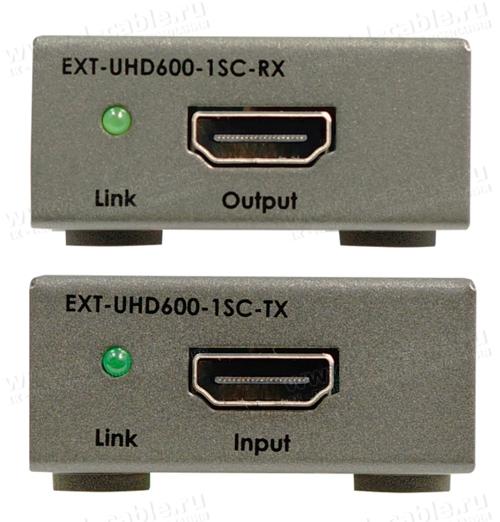 Вход и выход HDMI